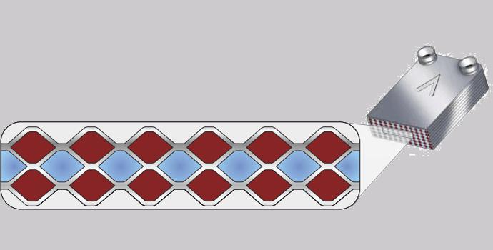 SWEP AsyMatrix – Configurație simetrică